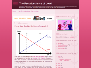 Pseudo-Science of Love!